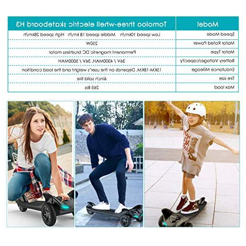 TOMOLOO Electric and Three Wheels Skateboard for MAX lbs and Electric Motorized Longboard Certified Children