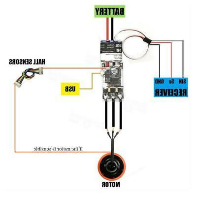HGLRC Controller ESC Accessory for Electric Skateboard